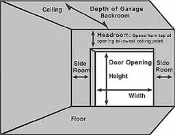 garage door heightGarage Door Sizes  What Are Common Width and Height