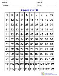 1 X 100 Multiplication Chart Multiplication Chart Up To One Hundred Multiplication Chart