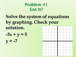 9 solve the system of equations by graphing check your solution 3x y 5 y 7