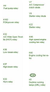 high beam relaycar wiring diagram page 4 2002 mercury cougar fuse box map