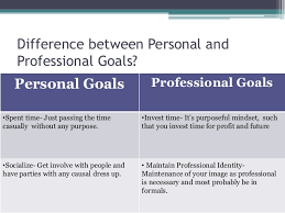 What Are Professional Goals Personal Goal And Professional Goal