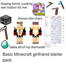 Minecraft Brewing Chart 1 14