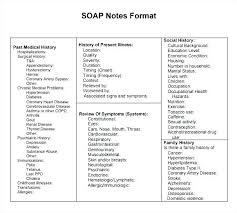 Soap Progress Note Psychiatric Progress Note Template Medical Templates Luxury
