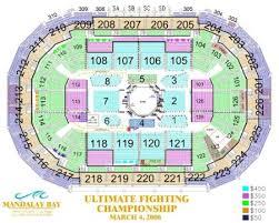 Mandalay Bay Events Center Tickets And Mandalay Bay