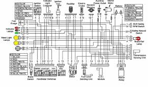 eton 90cc wiring diagram eton automotive wiring diagrams