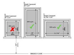 Understanding Egress Windows Gorgeous Egress Requirements For Bedroom Windows