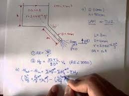 Gravity Pipe Flow Chart Fluid Mechanics Pipe Flow Example 1 Part 1