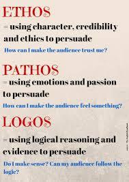 ethos%c pathos%c logos jpg × pixels logos ethos  ethos%2c pathos%2c logos jpg 1 131×1 600 pixels