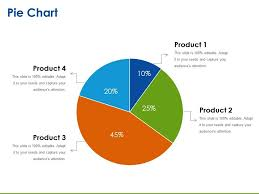 4 Piece Pie Chart 43707776 Style Division Pie 4 Piece Powerpoint Presentation