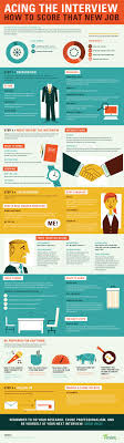 144 Best Infographics For Jobseekers Images On Pinterest