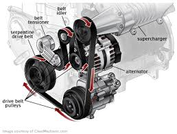 renault trafic drive belt diagram renault image chevrolet cavalier 2 4 2000 auto images and specification on renault trafic drive belt diagram