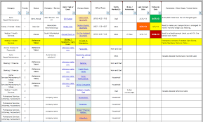 011 Project Management Excel Spreadsheet Collectio Full Size