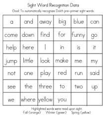 Pre Primer Dolch Dolch Sight Words Flash Cards Pre Primer Sight Words Reading
