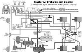 similiar semi truck air line diagram keywords air horn wiring diagram for volvo semi truck on semi truck air line