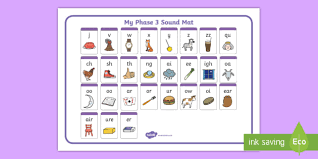 Jolly Phonics Alphabet Chart Free Printable Free Phase 3 Phonics Sound Mat Teacher Made