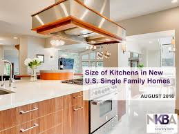 Of Kitchen Nkba Market Research
