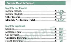 Mcdonalds Health Chart Sample Budget Given To Mcdonalds Workers Proves They Cant