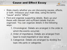 describing messy room essay opt for professional and affordable  describing messy room essay jpg