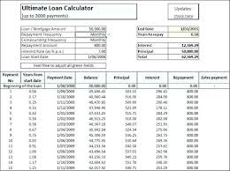 Interest Only Loan Calculator Excel Loan Calculator Simple Interest