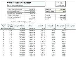 Interest Only Loan Calculator Excel Loan Calculator Simple Interest