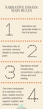 Example Essays Topics Narrative Essay Topics How To Write Hooks And Essays Format