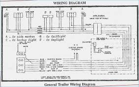 jeep cj5 wiring harnesses jcwhitney wiring diagrams schematic jeep cj5 wiring harnesses jcwhitney wiring diagram libraries jeep cj5 dimensions jayco wiring diagram picture