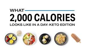 2100 Calorie Diet Chart What 2 000 Calories Looks Like In A Day Keto Edition