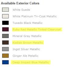 2013 Ford Color Chart 2013 Edge Exterior Color Options New Choices Highlighted