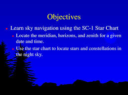 Star Chart Of A Certain Date Constellation Sky Familiarization Ppt Download