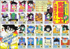 Dragon Ball Super Chart List Of Power Levels Dragon Ball Wiki Fandom