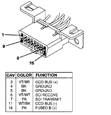 durango 1998 dodge durango wiring diagram for the obd ll