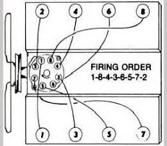 buick v8 firing order plug wire placement all other buick v8s
