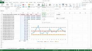 Attribute Chart Attribute Control C Chart Ms Excel