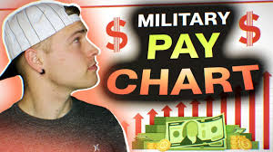 Air Force Military Pay Chart