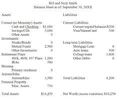 Financial Balance Sheet Template Calculate Your Net Worth Using A Personal Balance Sheet