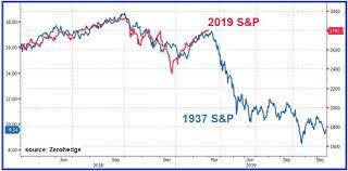 Trumps Trade War Tweets Buybacks And A Short Squeeze