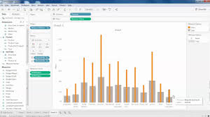 9 Tableau Overlapping Charts