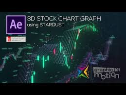Stardust Chart Stock Chart Animation Using Stardust After Effects Tutorial