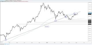 Bitcoin 2008 Chart Bitcoin Ripple Ethereum Charts At A Glance Coin News