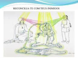 Resultado de imagem para IMAGENS DE TENTAÇÕES E CONTROLE DOS MAUS PENSAMENTOS