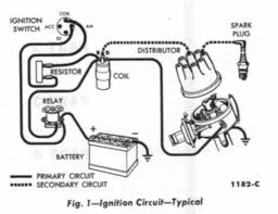 ignition car wiring diagram ignition wiring diagrams online automotive wiring diagram resistor to coil connect to distributor