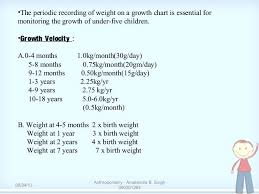 8 Month Baby Weight Chart In Kg 79 Expert 8th Month Baby Weight Chart