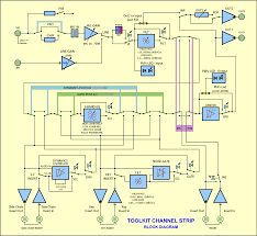 channel strip toolkit main block diagram block diagram reduction main block diagram channel strip toolkit