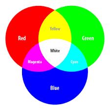 Colors Rgb Color Space Color Model Color Hex Color Codes