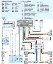 nissan frontier radio wiring diagram nissan image similiar nissan radio wiring harness diagram keywords on nissan frontier radio wiring diagram