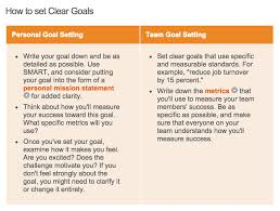 Personal Objective Examples Magnificent Social Media Goals 48 Essential Strategies To Set Social Media Goals