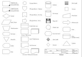 Problem Solving Flow Chart Symbols Database Photoshop