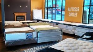 Mattress Outlets of North Carolina Locations