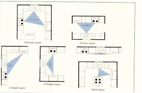 L Shaped Kitchen Layout With Additional Home Decor Collections ...