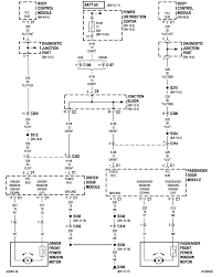 wiring diagram wiring diagram for a 2001 jeep grand cherokee 1999 jeep grand cherokee wiring diagram download at 2001 Jeep Grand Cherokee Wiring Diagram